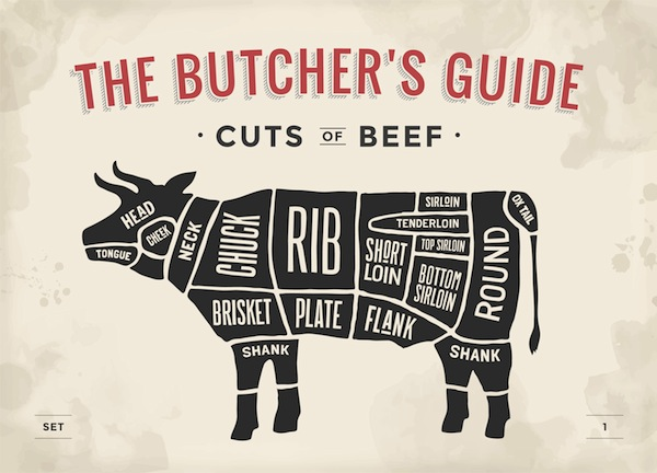Butchers' Guide
